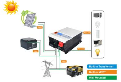 Low Frequency Pure Sine Wave Solar power System SSP3115C