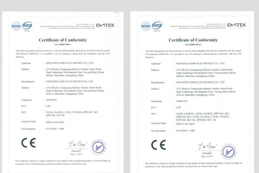 Soro Electronics CE Certificates