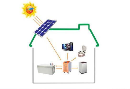 Soro solar power inverter application picture