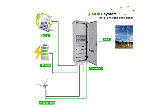 48VDC Solar system for (BTS)telecom base station-SHW48500